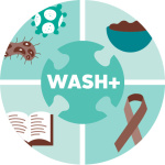 WASH-Icons-Integration